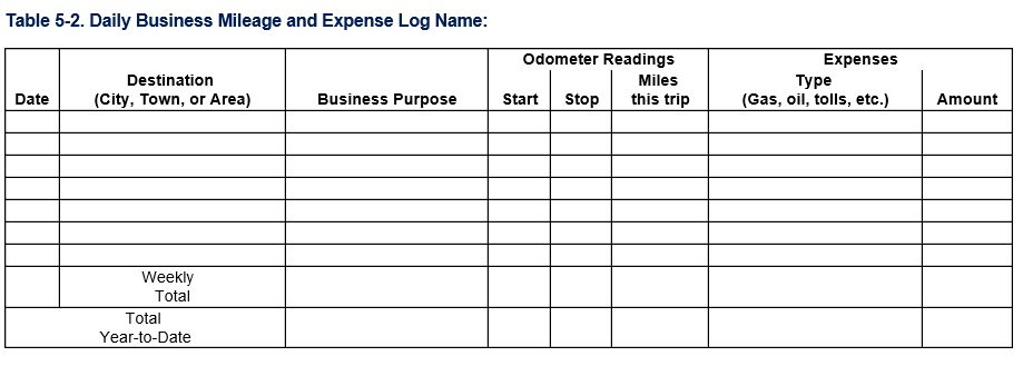 simple mileage and expense spreadsheet