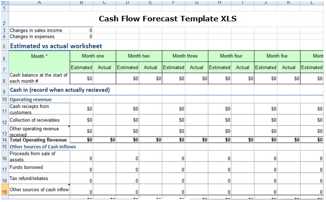 Cash Flow Forecast Template 2017