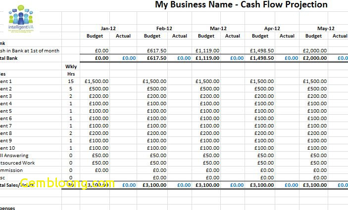 cash flow forecasting spreadsheet best of get your free cash flow projection template today