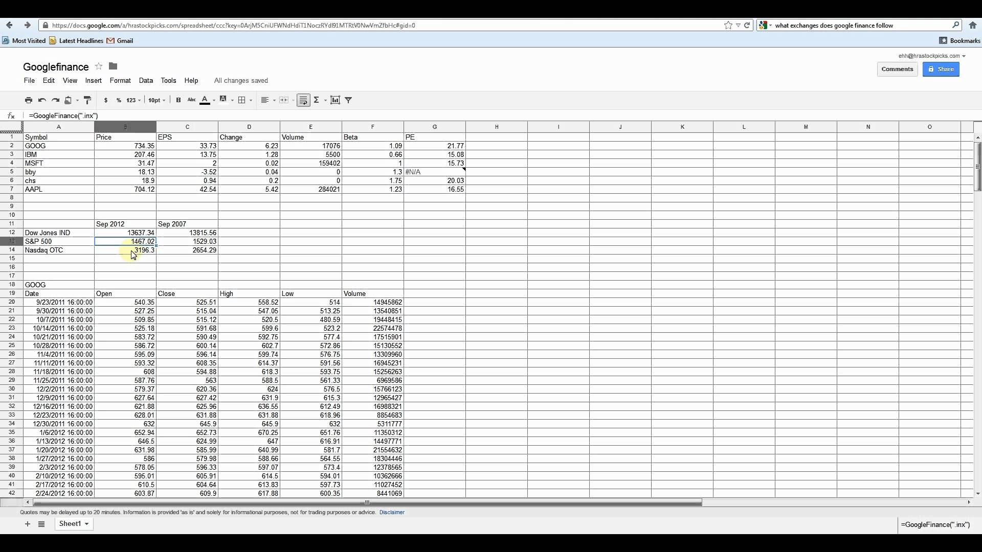 google finance spreadsheet template