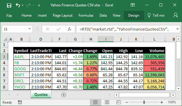 how to import stock prices into excel from google finance