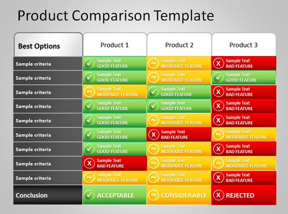 price comparison chart template