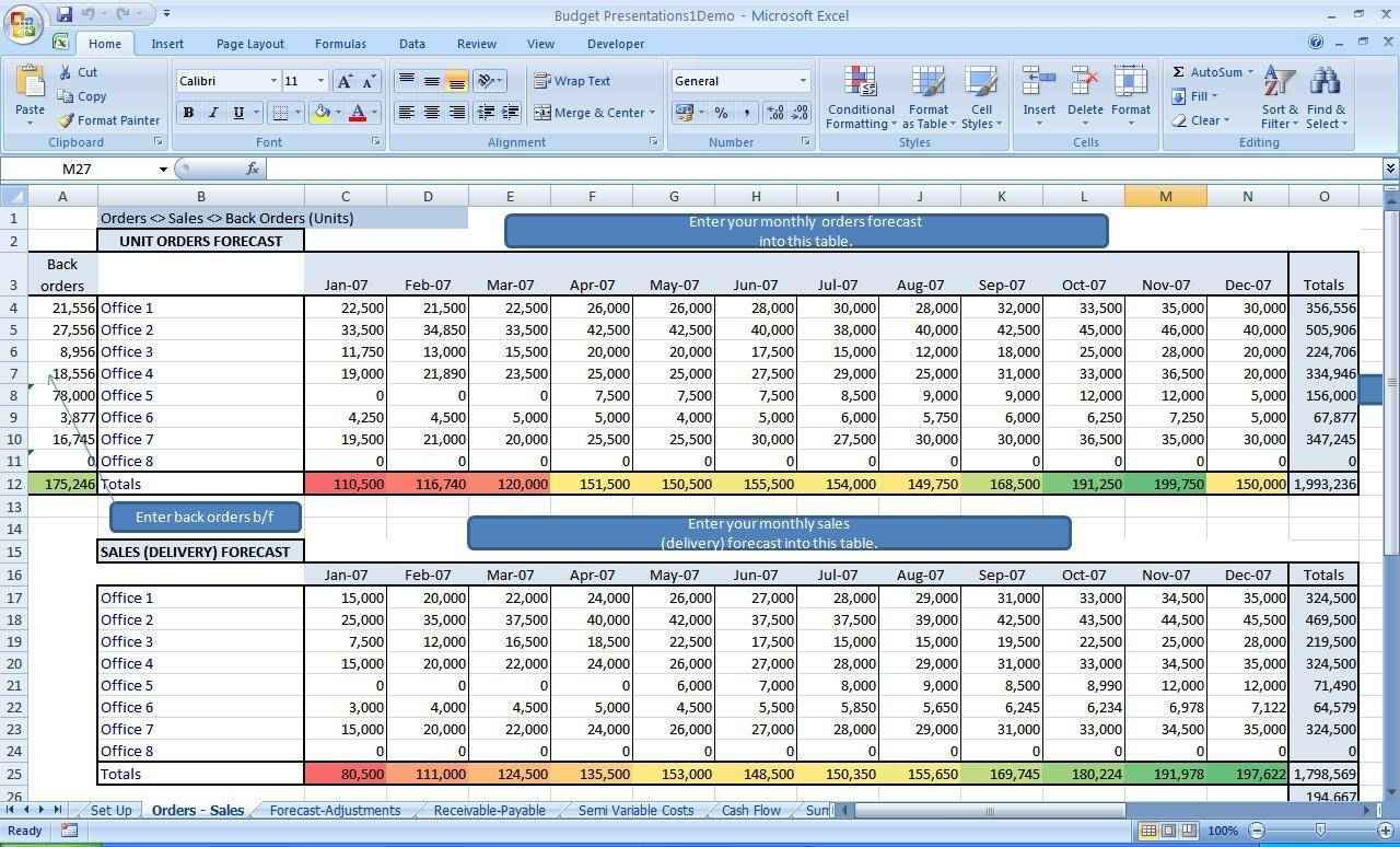 sales forecast plan template