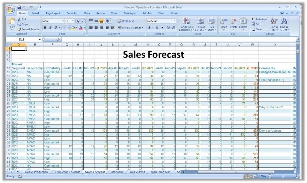 Sales forecast spreadsheet template excel samplebusinessresume sales forecast template spreadsheet excel sales forecast template for startup business friedricerecipe Choice Image