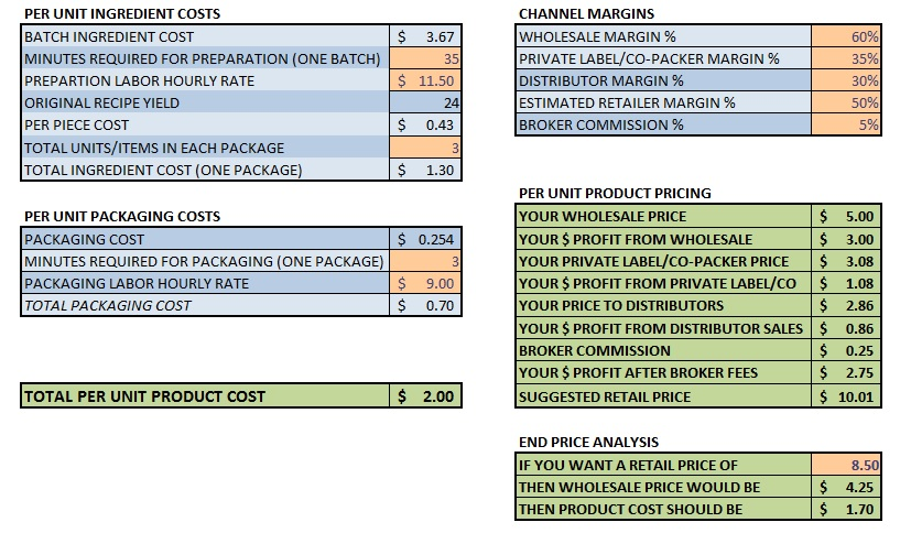using excel for recipe costing and inventory linking