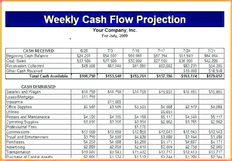 weekly cash flow projection template