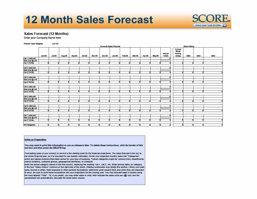 12 month sales forecast excel template ...