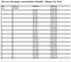 amortization calculator using payment amount download