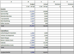 business budget template excel download