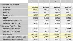 cash flow calculator spreatsheet download