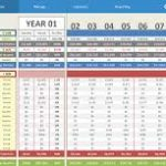 cash flow forecast excel template download