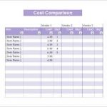 cost analysis excel download