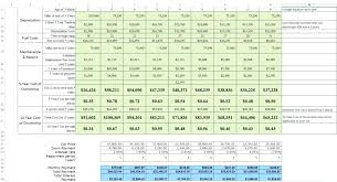 cost analysis template excel download