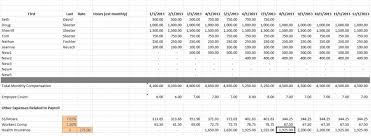 employee budget template excel download