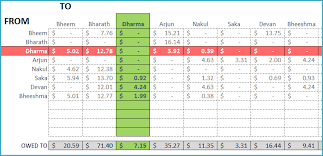 expense calculator excel template download