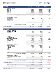 free business budget planning download