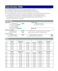 free printable amortization schedule template download
