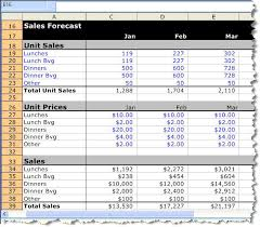 free sales forecast template spreadsheet download
