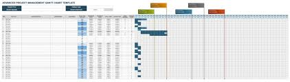 google sheets gantt chart dependencies download