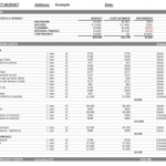 house remodel budget spreadsheet download
