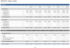 how to create a profit and loss statement in excel download