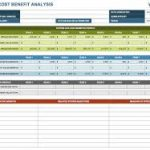 it project cost benefit analysis download
