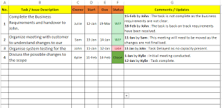 investment property spreadsheet template download