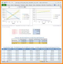 loan calculator excel download amortization download