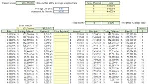 loan repayment schedule excel download