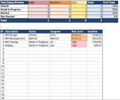 multiple project tracking template excel download