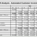 project cost benefit analysis template xls download