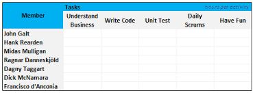 resource allocation excel template free download