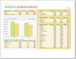 start up business budget template download