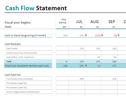 weekly cash flow template excel download