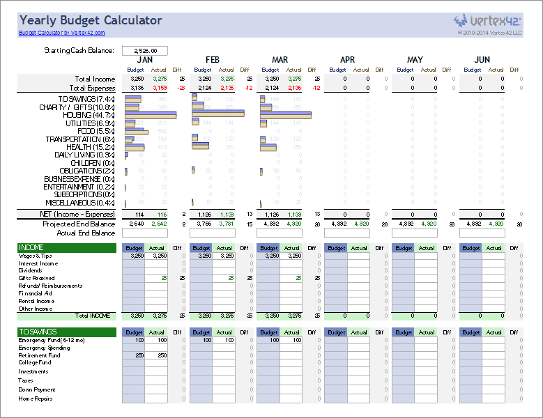yearly budget calculator template excel