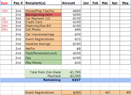 yearly budget template download