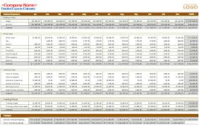 yearly budget template excel free download