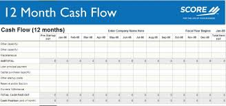 5 year cash flow projection template download samplebusinessresume