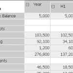 cash flow forecast formula download