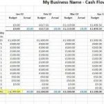cash flow projection template for business plan download