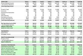 commersial real estate investment analysis spreadsheet download