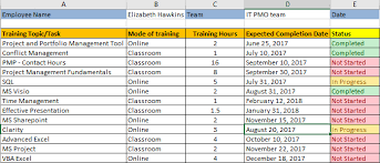 employee training spreadsheet template excel download