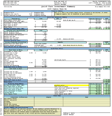 free commercial real estate excel templates download