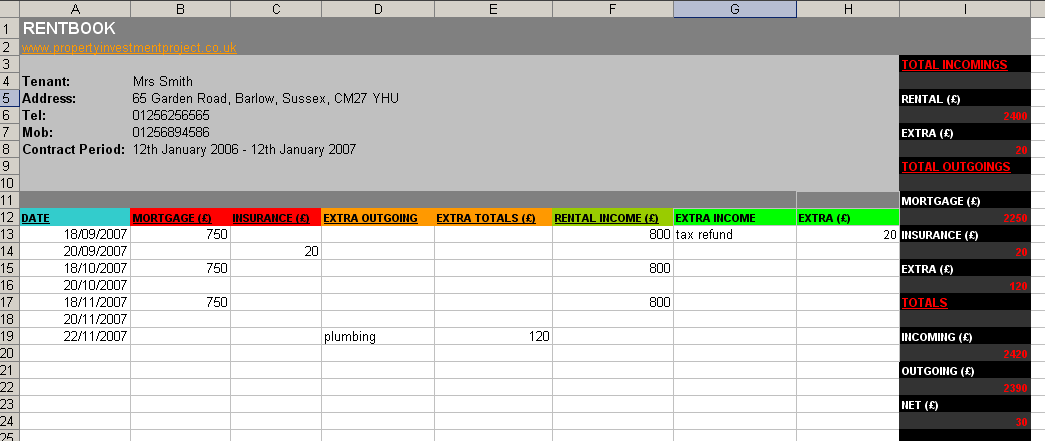 free rental income spreadsheet template