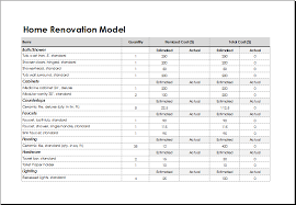 home renovation budget template excel free download