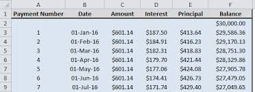 loan amortization calculator excel free download