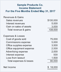 net income statement download
