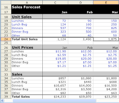 sales forecast example download