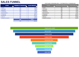 sales funnel template download