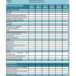 cost benefit analysis template microsoft word download